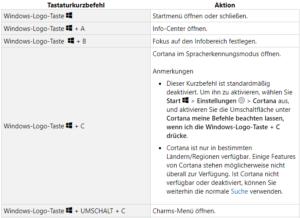 Tastaturkurzbefehle mit der Windows-Logo-Taste